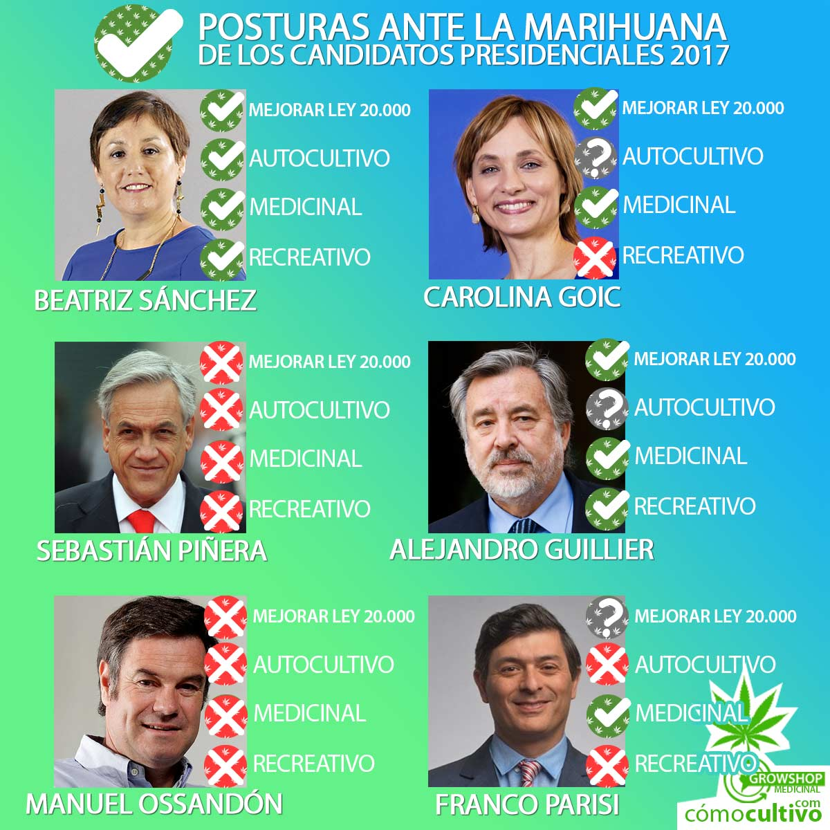 candidatos-web