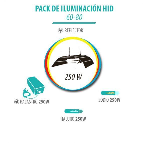 Pack de iluminación de 250W
