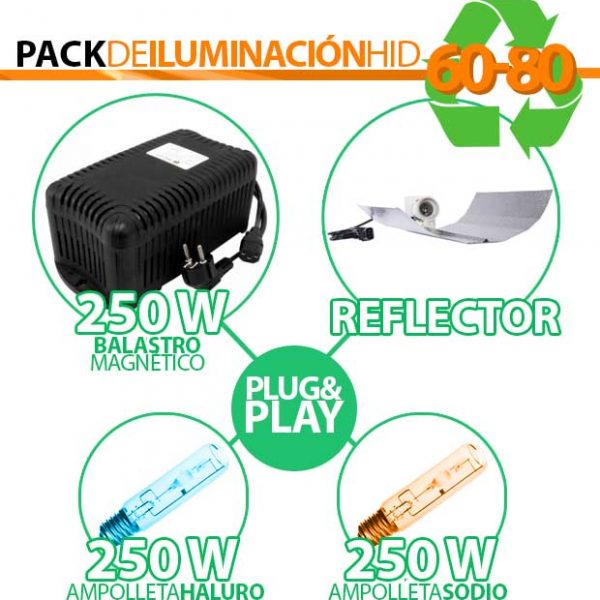 pack-iluminacion-hid-60-80