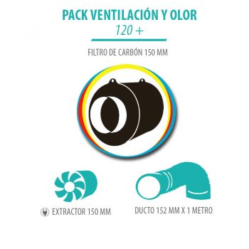 Pack Ventilación y Olor 120+